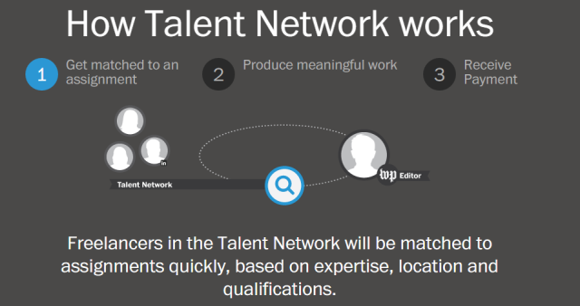 Washington Post Talent Network